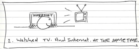 Watched TV and internet at the same time